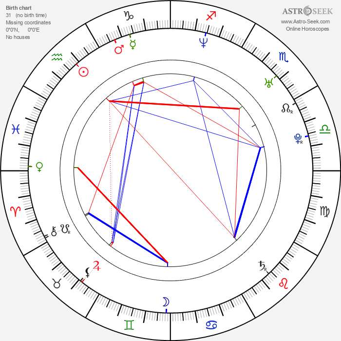 Kerry Washington - Astrology Natal Birth Chart