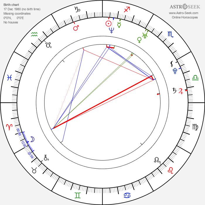 Kerstin Bischof - Astrology Natal Birth Chart