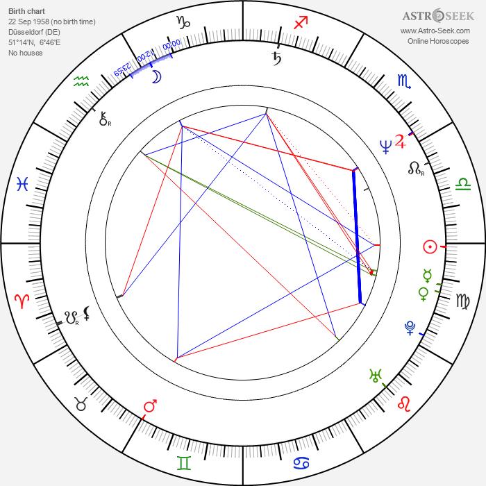 Kerstin Gähte - Astrology Natal Birth Chart