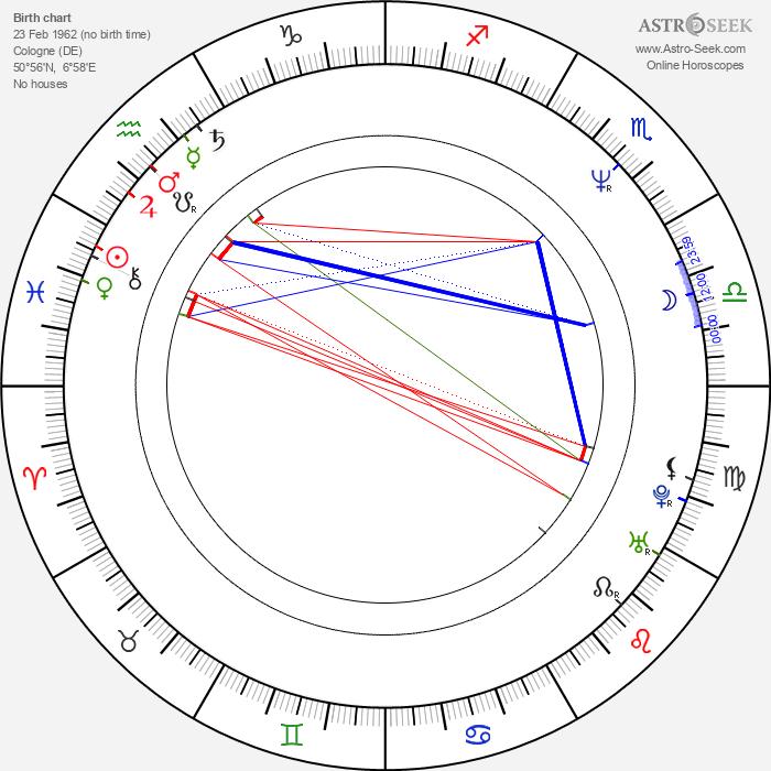 Kerstin Thielemann - Astrology Natal Birth Chart