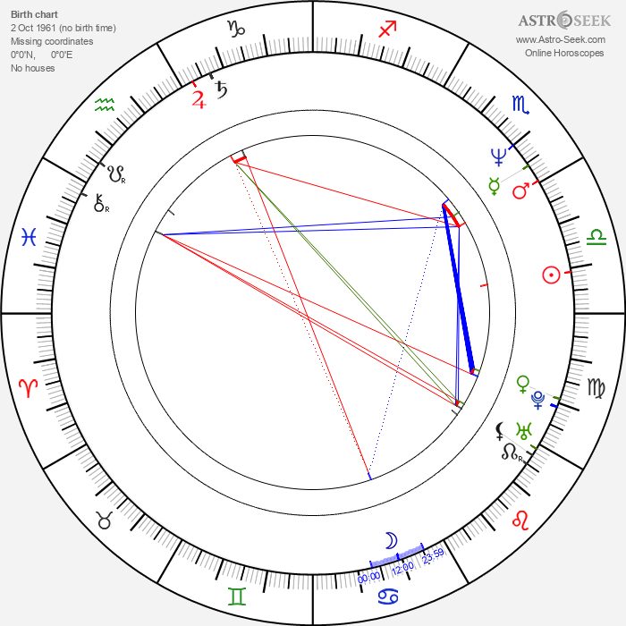Kevin Booth - Astrology Natal Birth Chart