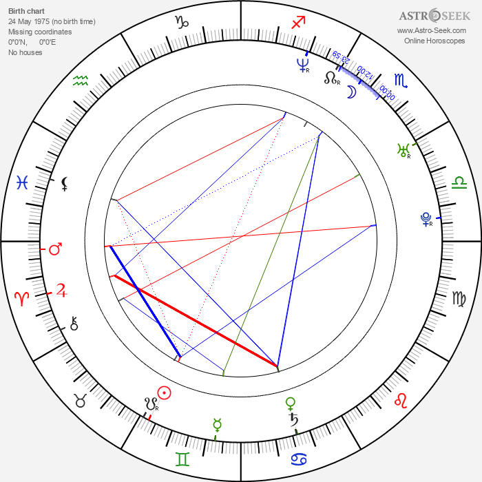 Kevin Carvell - Astrology Natal Birth Chart