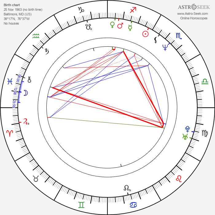 Kevin Chamberlin - Astrology Natal Birth Chart