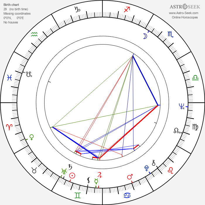 Kevin Conway - Astrology Natal Birth Chart