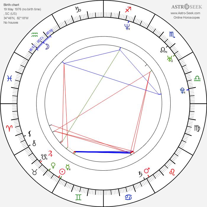 Kevin Garnett - Astrology Natal Birth Chart
