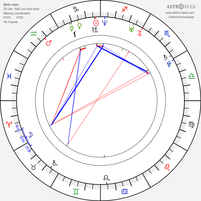 Kevin Hamedani - Astrology Natal Birth Chart