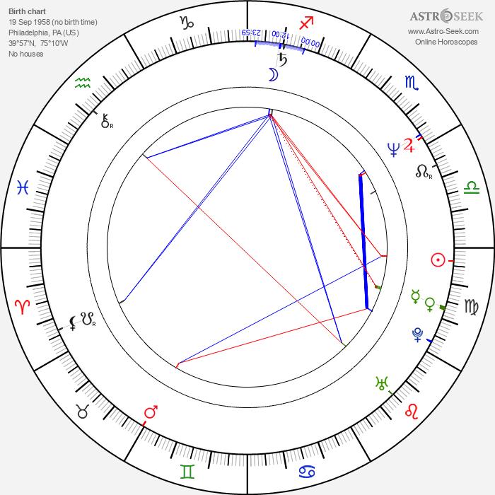 Kevin Hooks - Astrology Natal Birth Chart