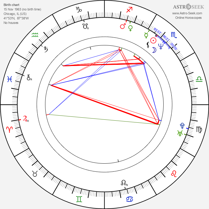 Kevin J. O'Connor - Astrology Natal Birth Chart