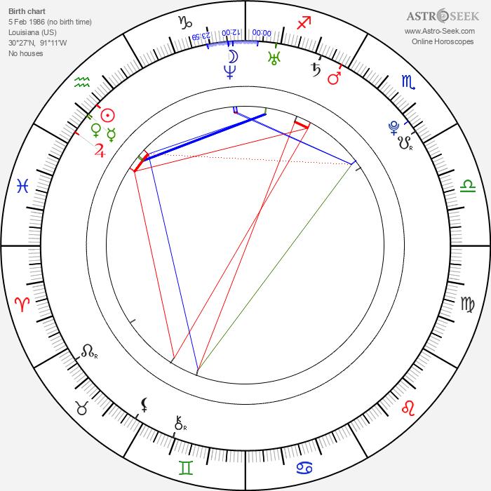 Kevin Gates - Astrology Natal Birth Chart