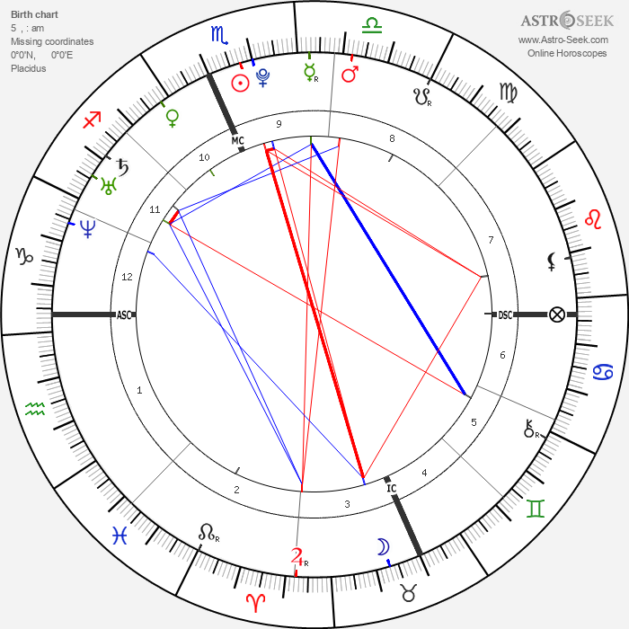 Kevin Jonas - Astrology Natal Birth Chart