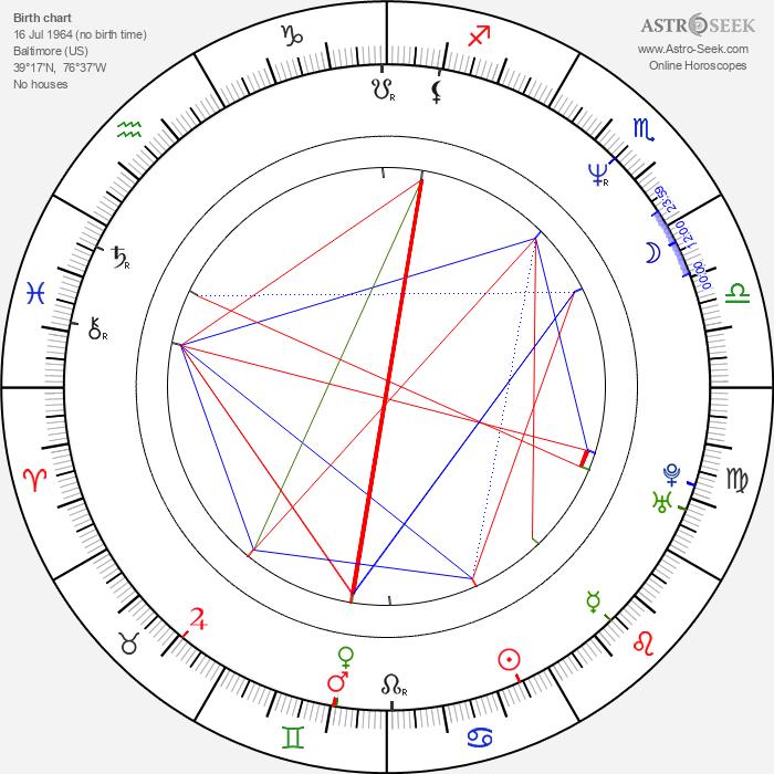 Kevin Levrone - Astrology Natal Birth Chart