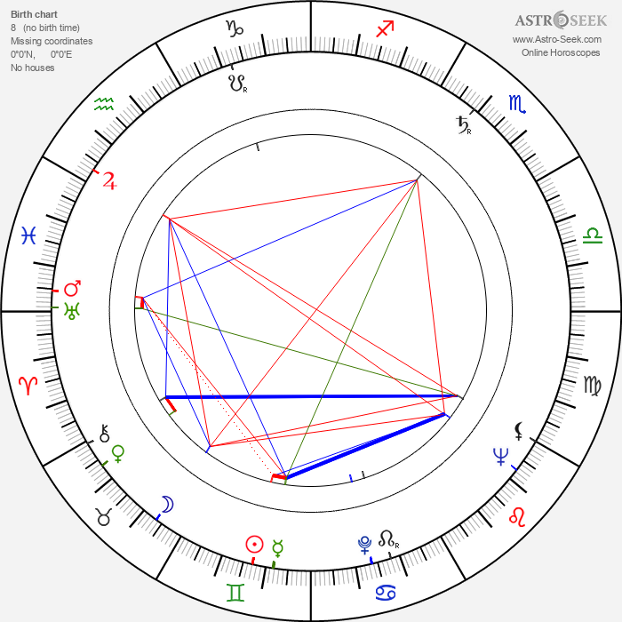 Kevin McClory - Astrology Natal Birth Chart