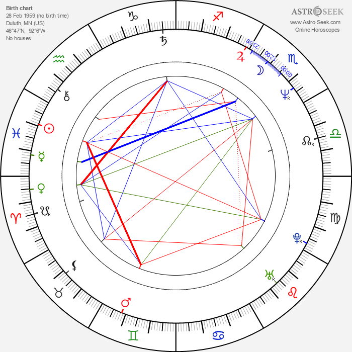 Kevin McNally - Astrology Natal Birth Chart