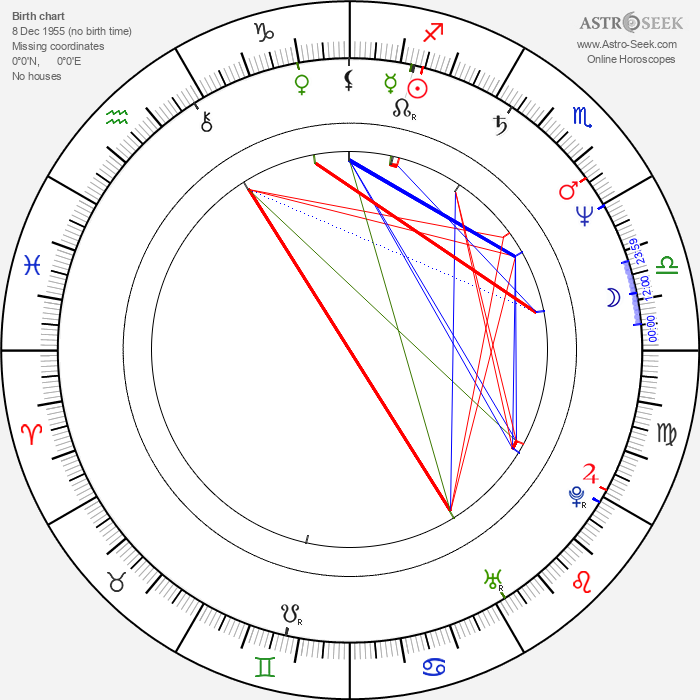 Kevin McNulty - Astrology Natal Birth Chart