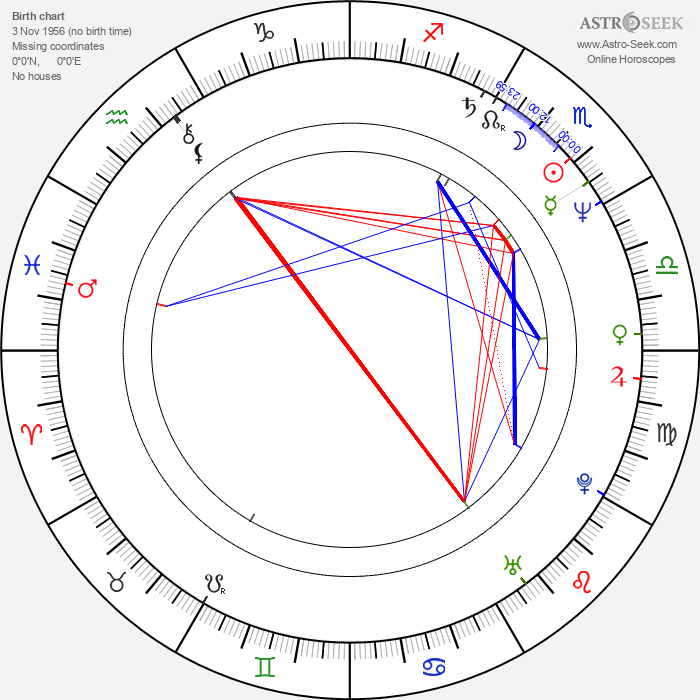 Kevin Murphy - Astrology Natal Birth Chart