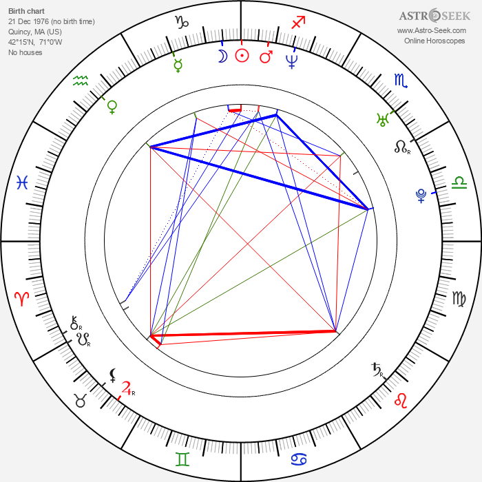 Kevin O'Donnell - Astrology Natal Birth Chart