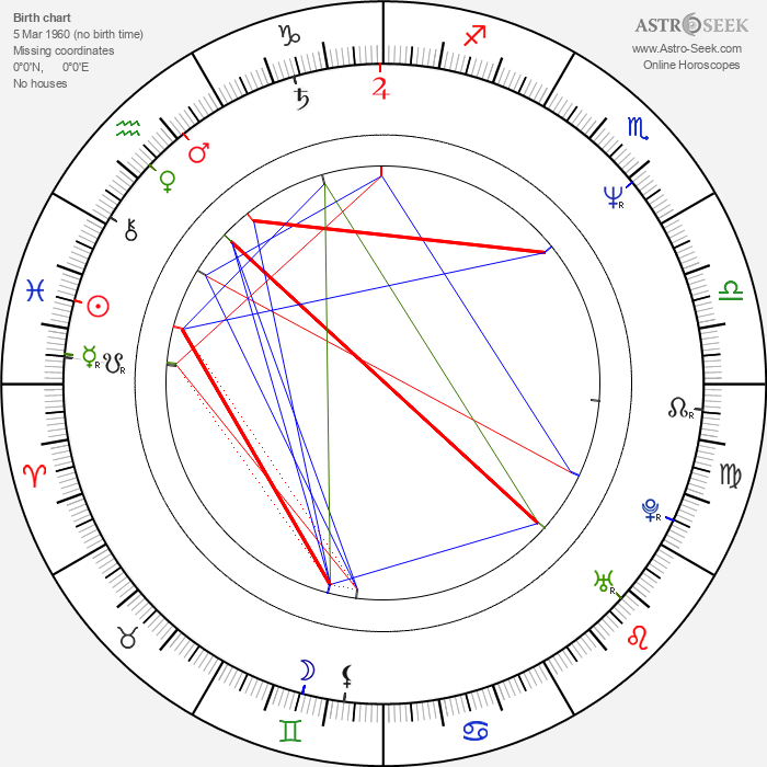 Kevin Patterson - Astrology Natal Birth Chart