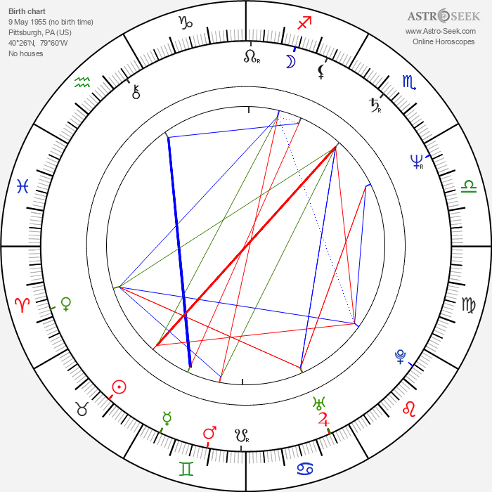Kevin Peter Hall - Astrology Natal Birth Chart