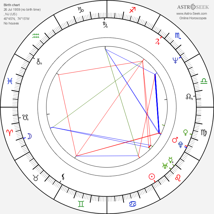 Kevin Spacey - Astrology Natal Birth Chart