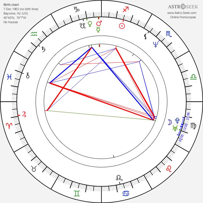 Kevin Stapleton - Astrology Natal Birth Chart