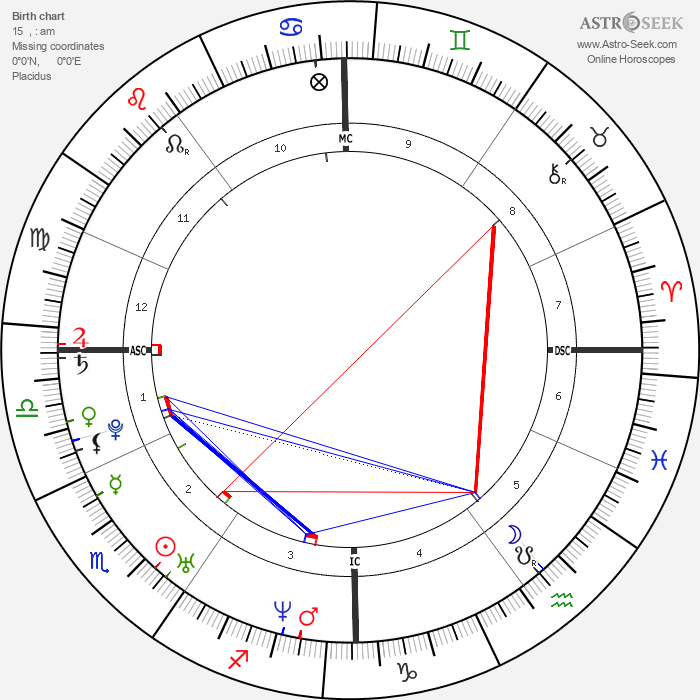 Kevin Staut - Astrology Natal Birth Chart
