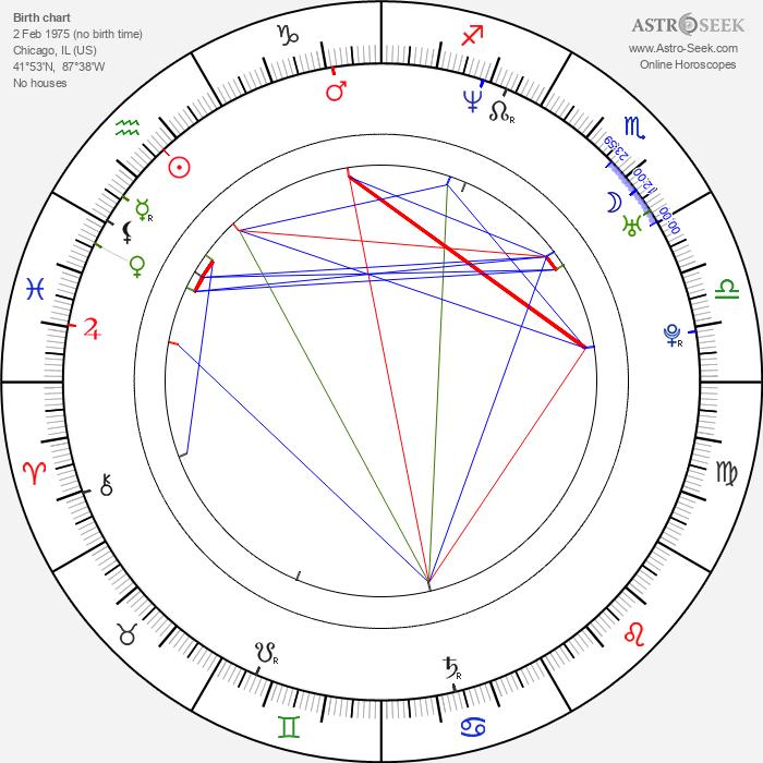 Kevin Watson - Astrology Natal Birth Chart