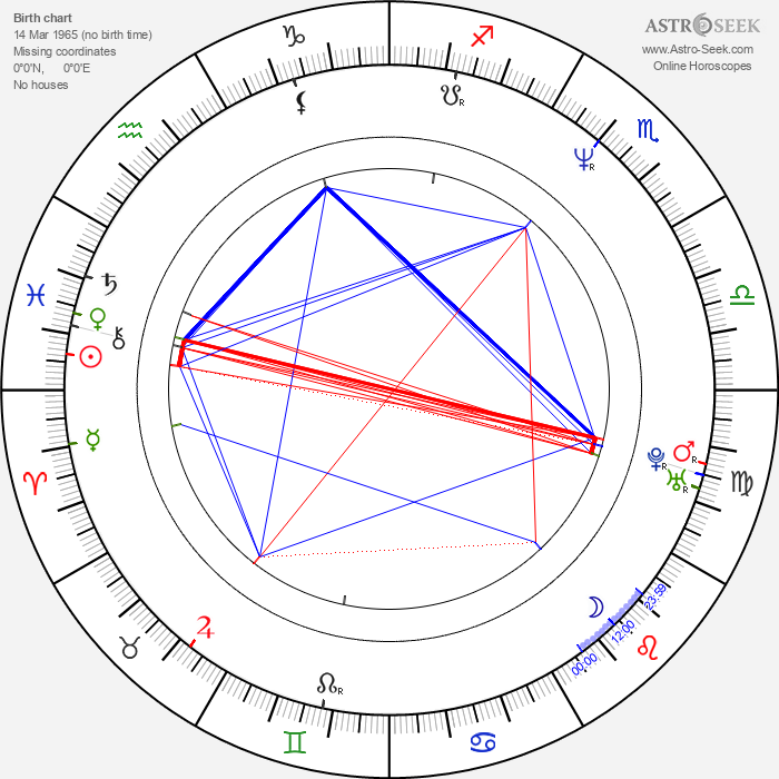 Kevin Williamson - Astrology Natal Birth Chart