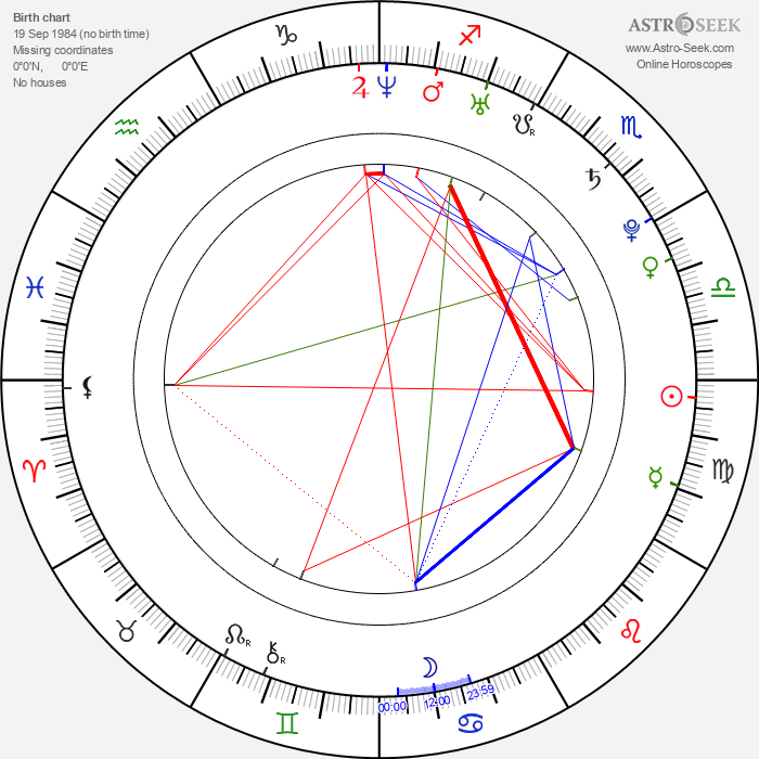 Kevin Zegers - Astrology Natal Birth Chart