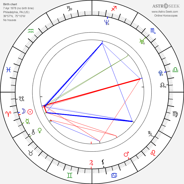 Keyon Smith - Astrology Natal Birth Chart