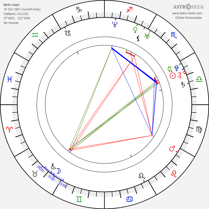 Keyshia Cole - Astrology Natal Birth Chart