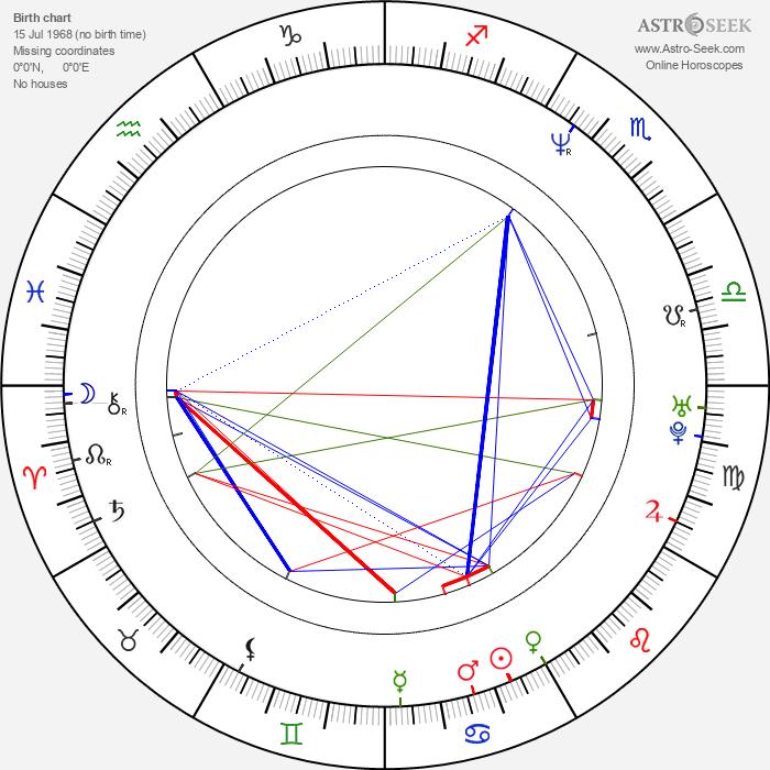 Khelga Filippova - Astrology Natal Birth Chart