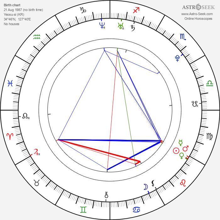 Ki-beom Kim - Astrology Natal Birth Chart