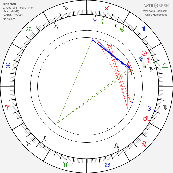 Ki-woo Lee - Astrology Natal Birth Chart