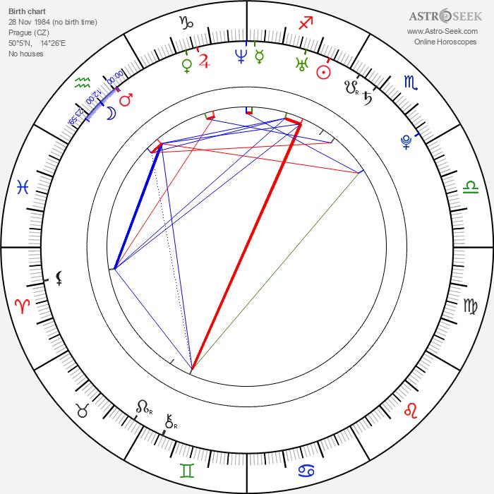 Kia Winston - Astrology Natal Birth Chart