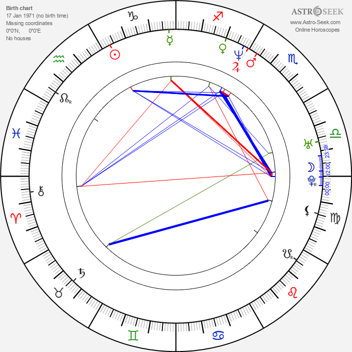 Kid Rock - Astrology Natal Birth Chart