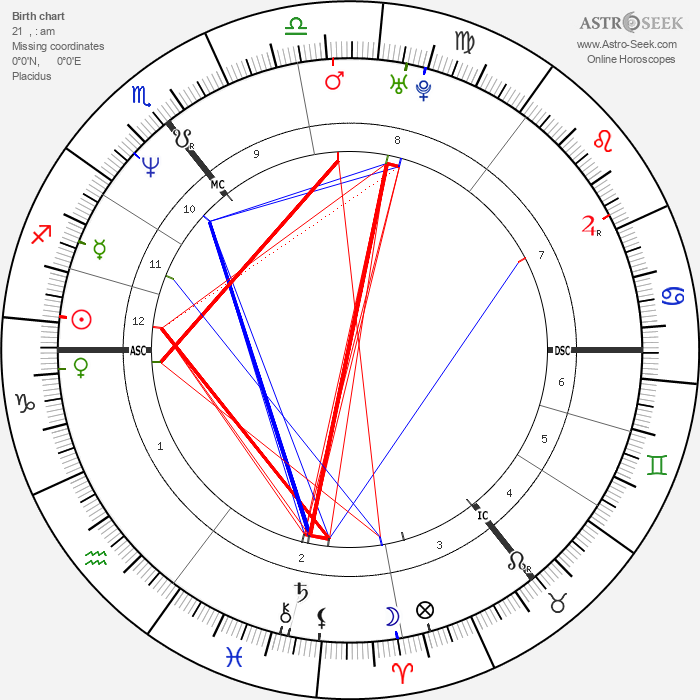Kiefer Sutherland - Astrology Natal Birth Chart