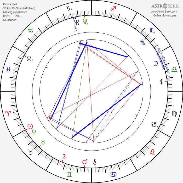Kìer Mellour - Astrology Natal Birth Chart