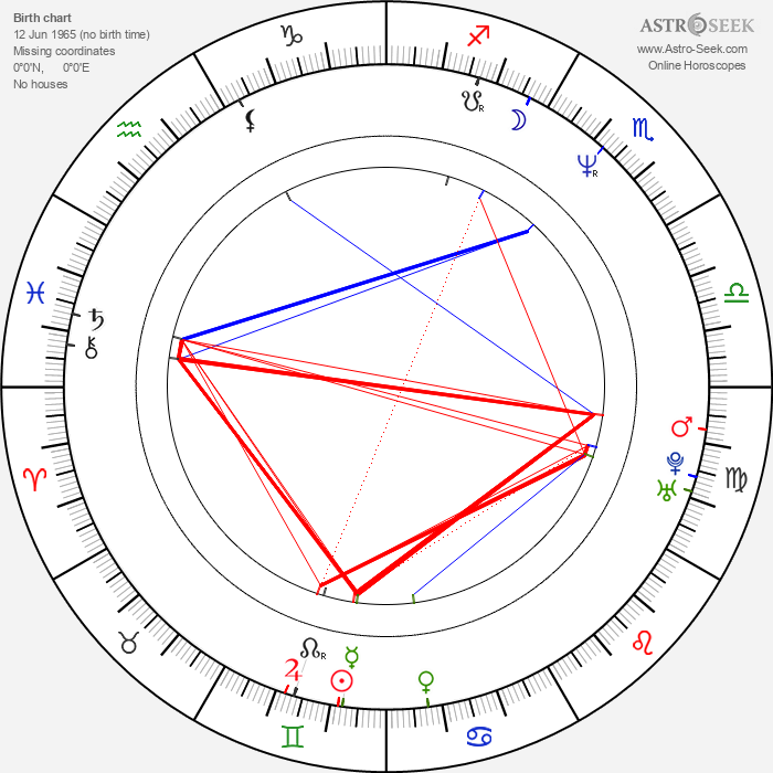 Kieran Darcy-Smith - Astrology Natal Birth Chart