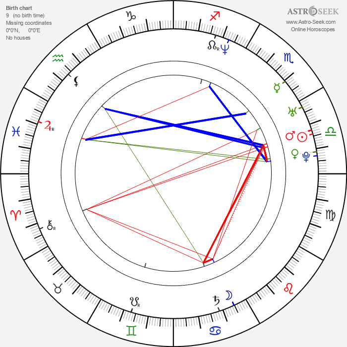 Kieren Hutchison - Astrology Natal Birth Chart