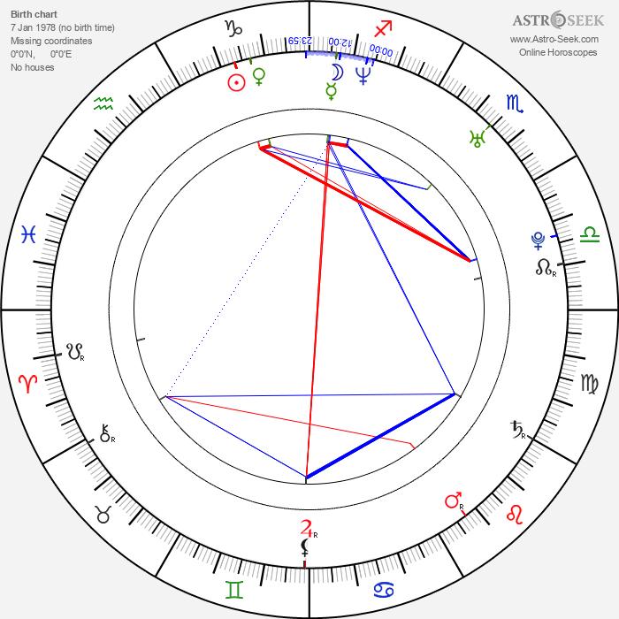 Kierston Wareing - Astrology Natal Birth Chart
