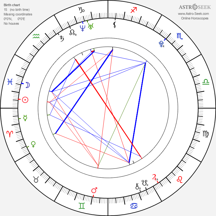 Kii Kitano - Astrology Natal Birth Chart