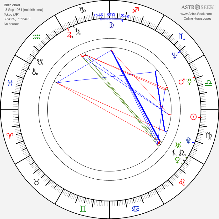 Kiichi Nakai - Astrology Natal Birth Chart