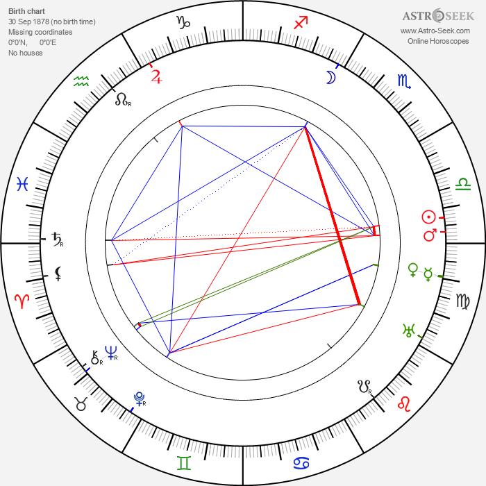 Kijaku Ôtani - Astrology Natal Birth Chart