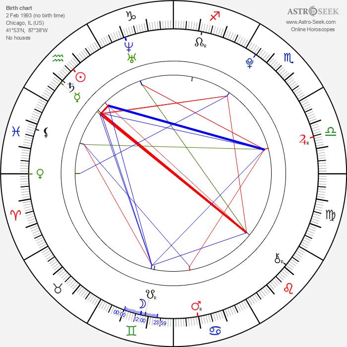 Kiki Kannibal - Astrology Natal Birth Chart