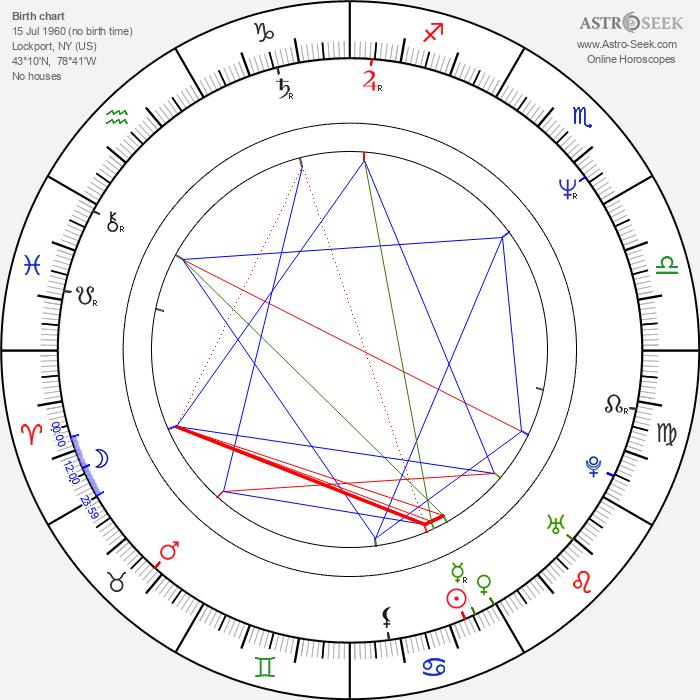Kim Alexis - Astrology Natal Birth Chart