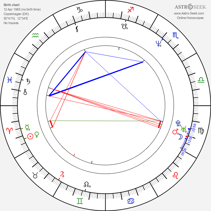 Kim Bodnia - Astrology Natal Birth Chart