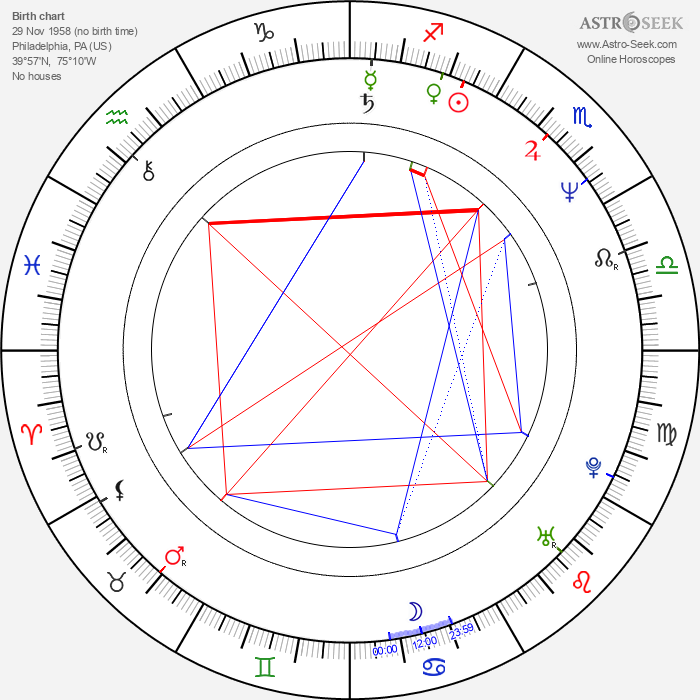 Kim Delaney - Astrology Natal Birth Chart