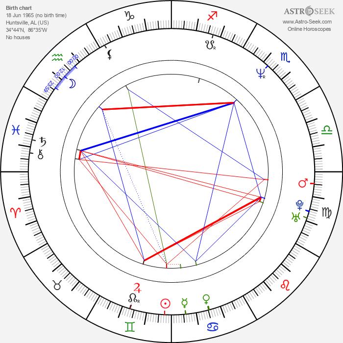 Kim Dickens - Astrology Natal Birth Chart