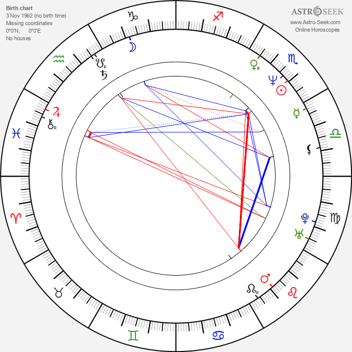 Kim Evenson - Astrology Natal Birth Chart