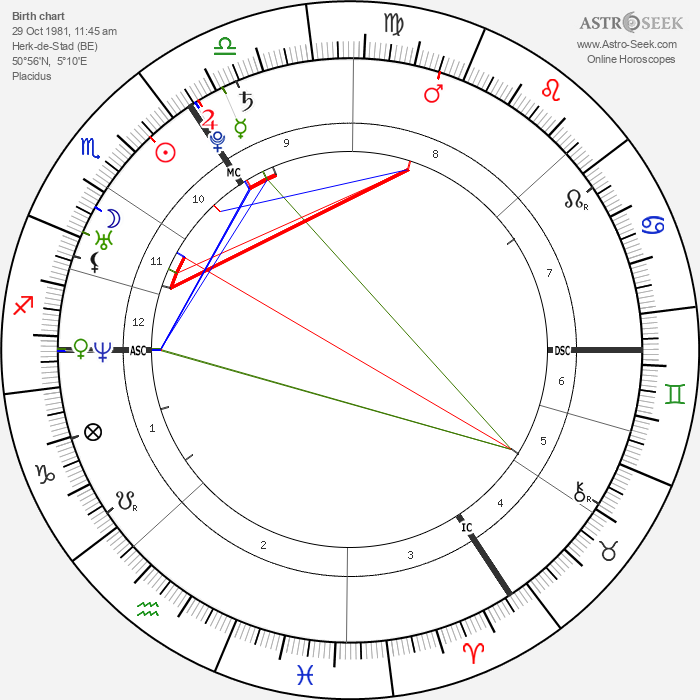 Kim Geybels - Astrology Natal Birth Chart
